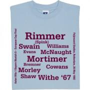 Aston Villa 1982 European Cup Final Line Up T-Shirt